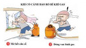Xử lý khi khí ga rò rỉ